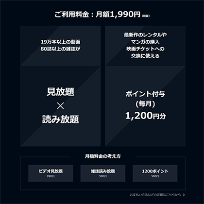 U-NEXT公式ページの料金システム説明画面
