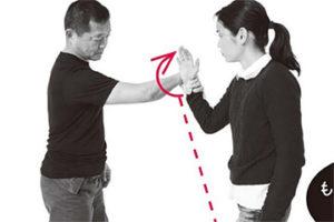 伊藤祐靖氏の著書「女性のための護身術」より腕を掴まれた時の対処法の写真