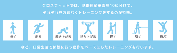日常生活でよく行う10の動作