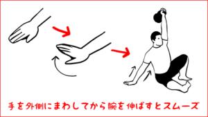 ケトルベルのゲットアップで腕を床に立てる時のコツ