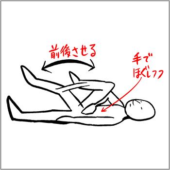 腸腰筋を指でほぐしつつ足を動かしている様子のイラスト