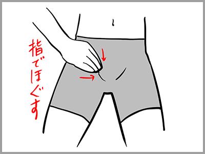 腸腰筋を指でほぐしている様子のイラスト