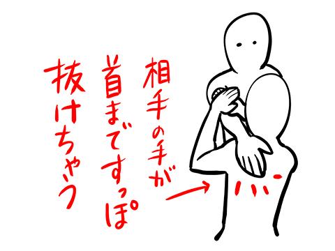 両肘を抱えて極める腕ひしぎ腕固めに移行する際のイラスト